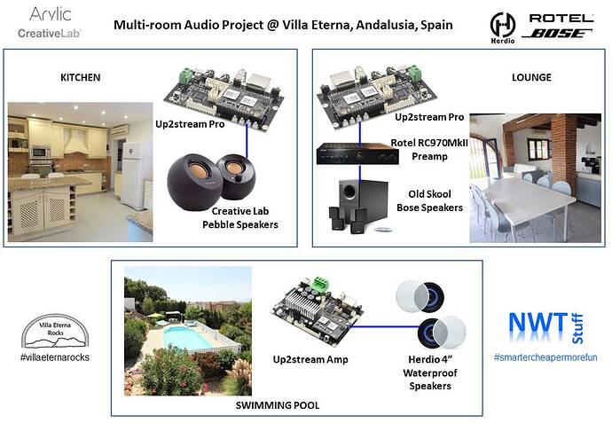 VillaEterna-Project-Multi-Room
