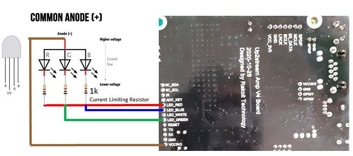 2021-08-03 Power Lights AMP