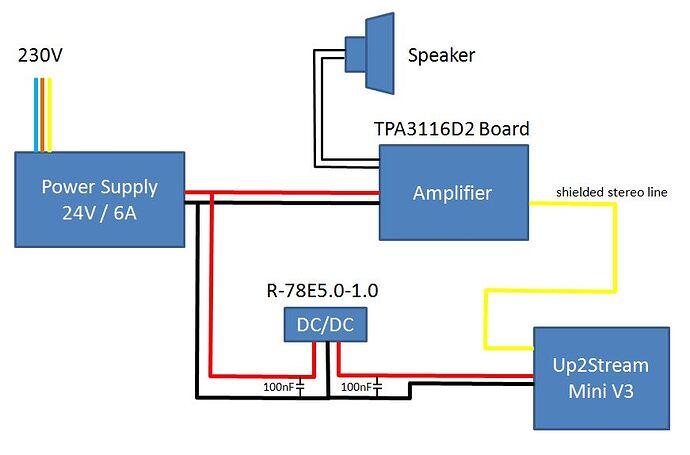 2021-05-08 15_36_57-Microsoft PowerPoint - Wifi_Box_Schema.pptx